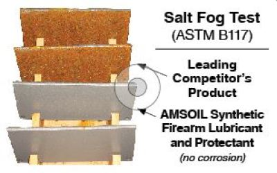 amsoil firearm lubricant protection