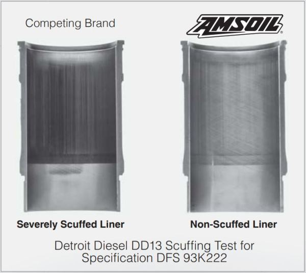 synthetic vs conventional diesel oil test