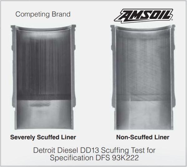 AMSOIL diesel oil