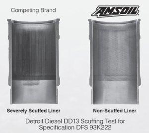 Best diesel oils.