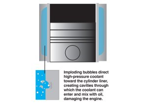 Diesel cylinder liner cavitation.