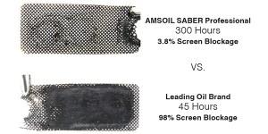 AMSOIL SABER Professional 2-stroke oil fights carbon