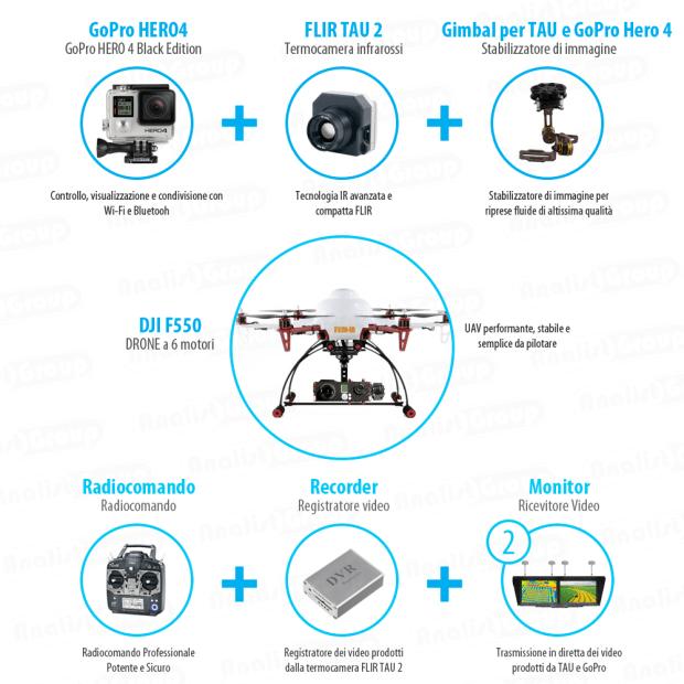 F550-IR-Go4: Drone con telecamera termica FLIR TAU e GoPro HERO 4 Black Edition
