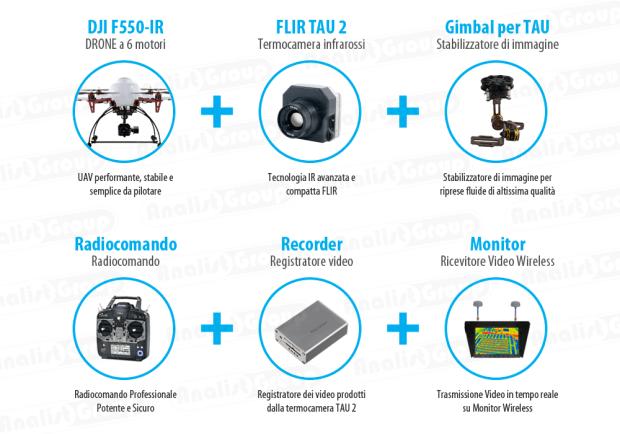 F550-IR: Drone F550 con termocamera FLIR TAU