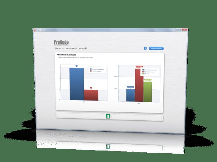 Fattura Elettronica Statistiche Preventivi