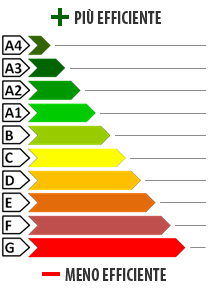 TermiPlan classi energetiche