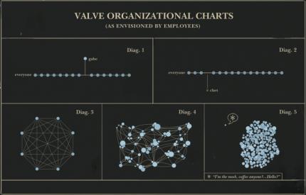 valve-chart