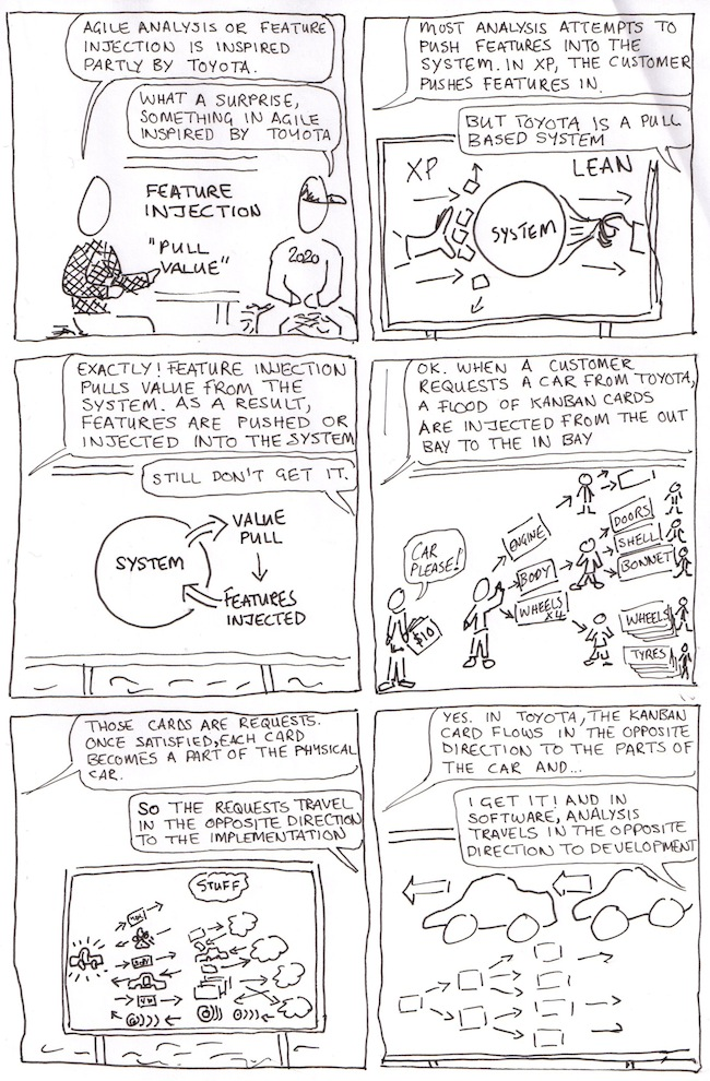 Feature Injection Comics by Chris Matts