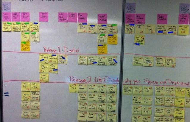 Mapeando Histórias de Usuário na Prática com Steve Rogalsky