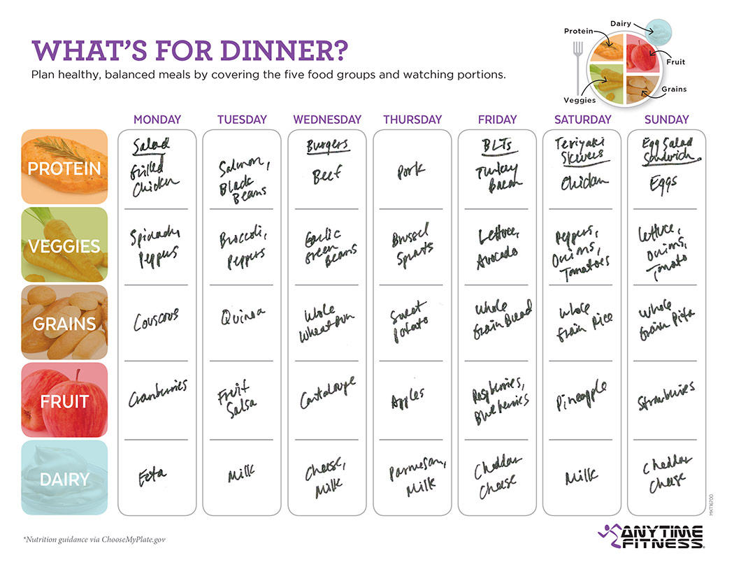 Daily Meal Plan Worksheet