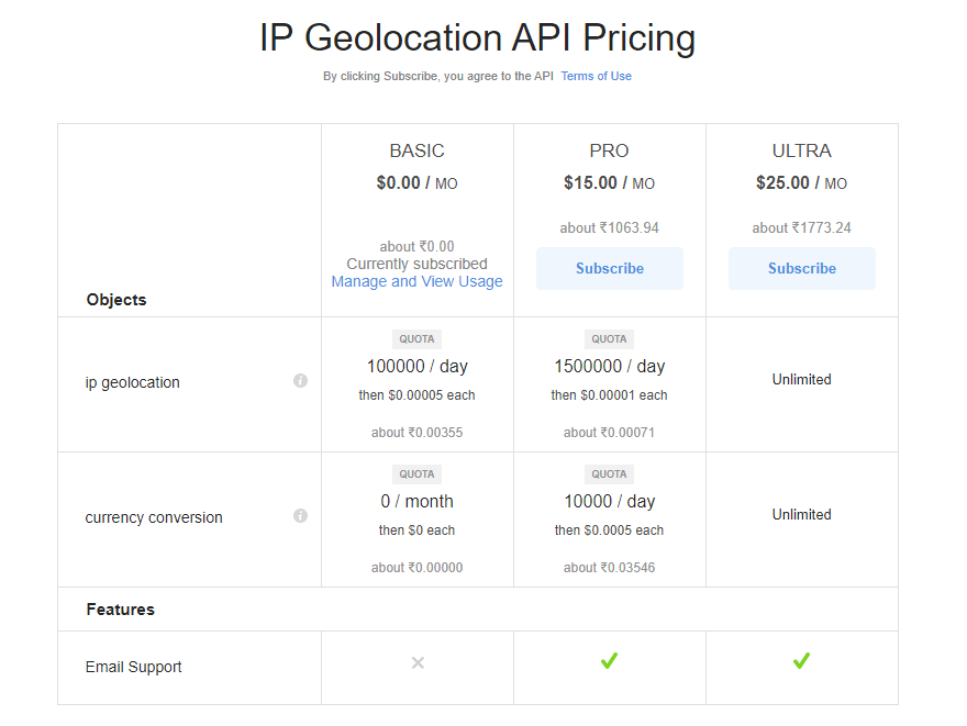 geoPlugin API Pricing