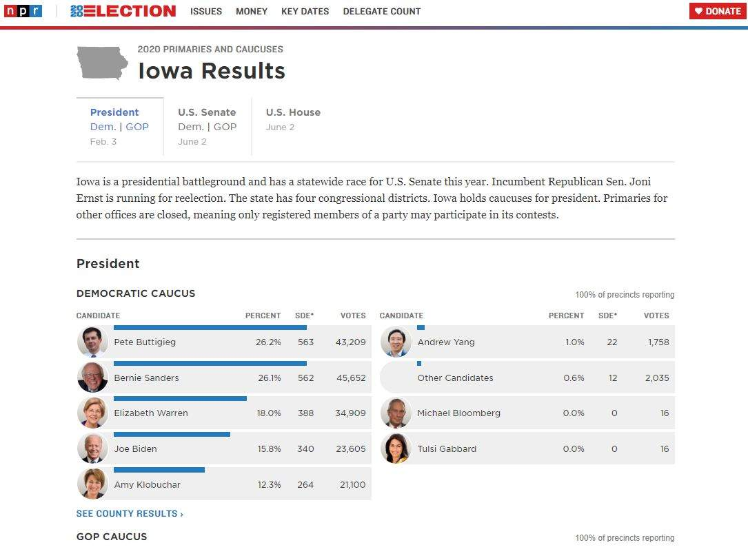 Iowa results page