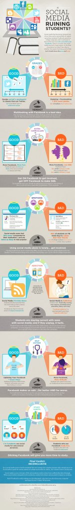 Social Media and Student