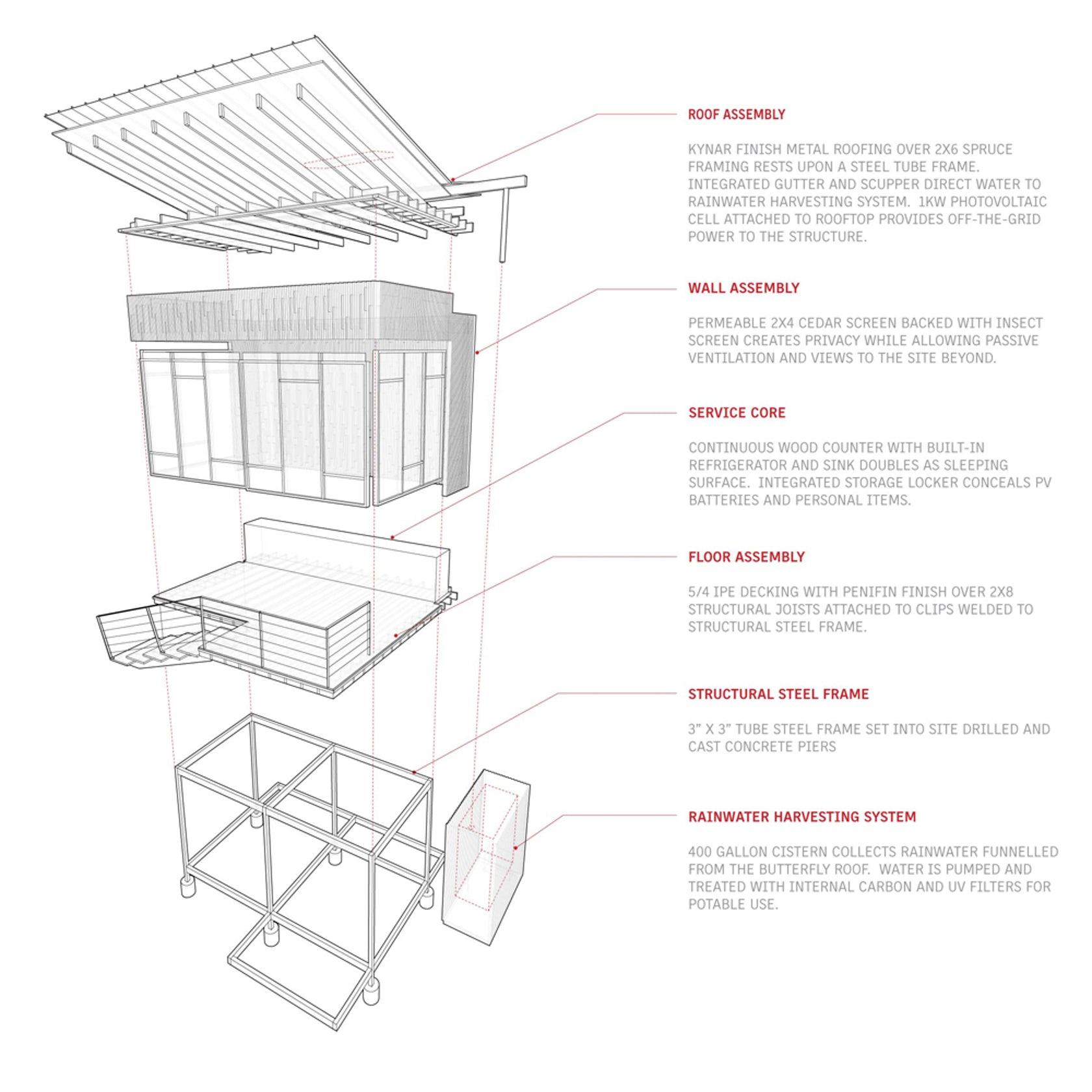Let It Pour 8 Architectural Details To Harvest Rainwater