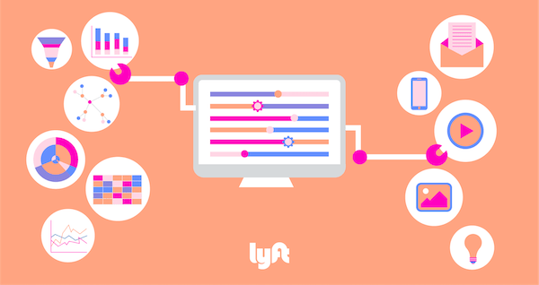 Lyft's Marketing Automation Platform