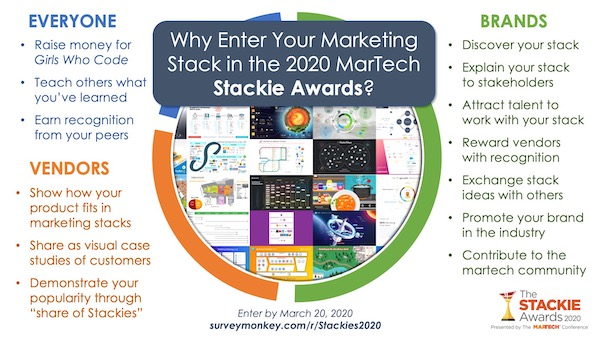 MarTech Stackies 2020: récompenses Marketing Tech Stack