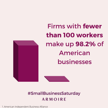 Infographic: Armoire - Firms with fewer than 100 workers make up 98.2 percent of American businesses