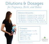Essential Oils for Pregnancy, Birth, and Babies