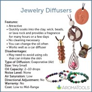 Jewelry Diffuser Chart