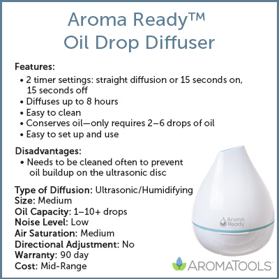 Aroma Ready® Oil Drop Diffuser Chart