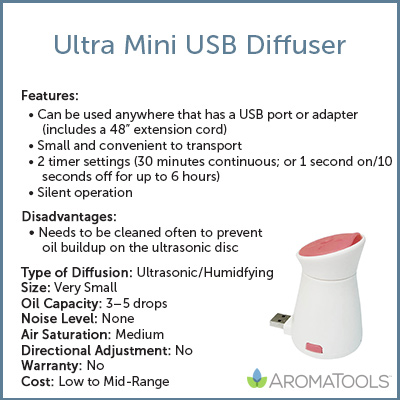 Ultra Mini USB Diffuser Chart