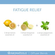 Fatigue Relief