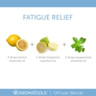 AT_FatigueRelief_DiffuserBlend