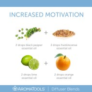 IncreasedMotivation