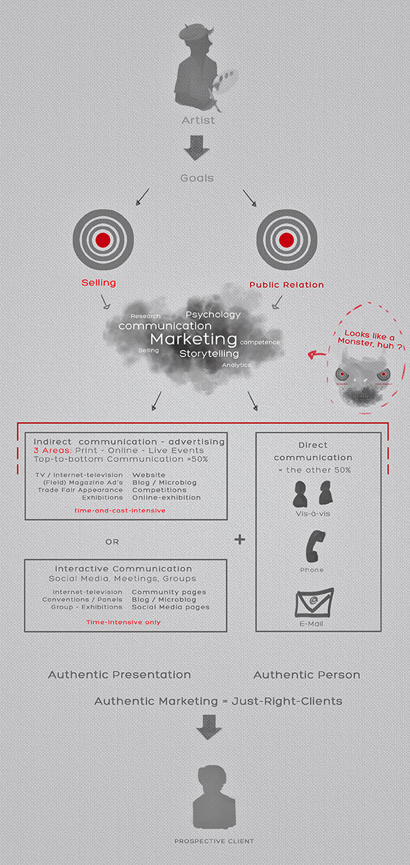 Marketing-infografic-englisch--monster