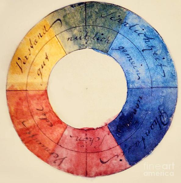 La roue des couleurs selon Goethe