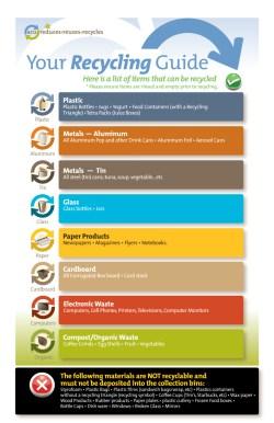 Recycling program education poster Assiniboine Credit Union