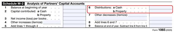 dividendos distribuidos - Imposto de Renda nos EUA_2