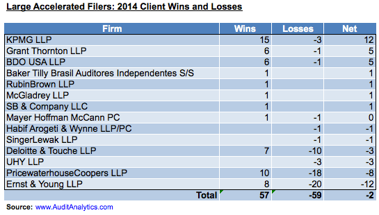 LAF 2014 Wins and Losses copy