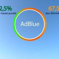 Antipollution : l'AdBlue pour rendre les moteurs diesels moins polluants