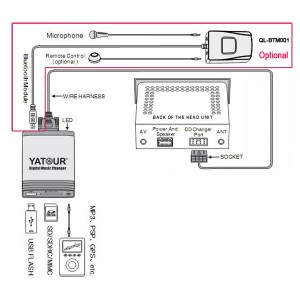 chrysler 300 radio wiring diagram chrysler image 2005 chrysler 300 radio wiring diagram wiring diagram on chrysler 300 radio wiring diagram