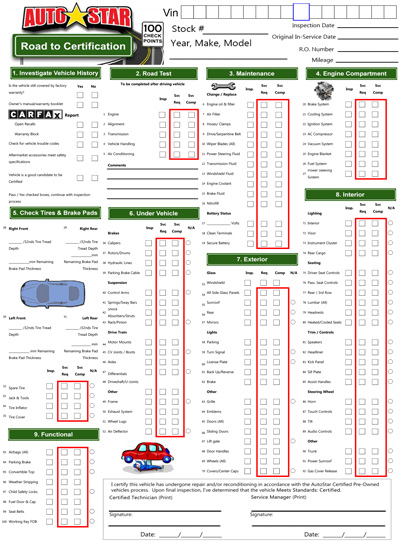 Autostar Certified Preowned Program Checklist original 100 check points