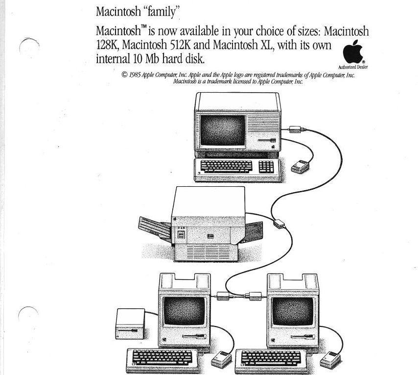 Macintosh family : 128, 512, XL