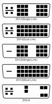 DVI-standard