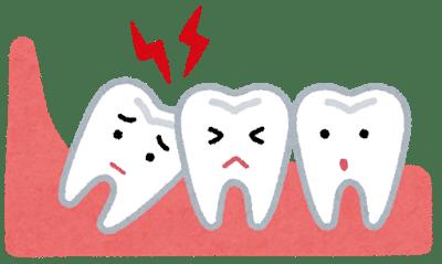 親知らず抜歯体験記。随時更新しつつ経過を記録しておいてみる。