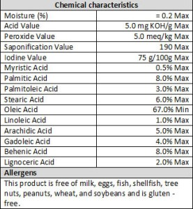 Chemical-Characteristics-of-Moringa-Oil