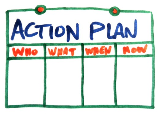 Desenho em quadro branco de um Plano de ações.