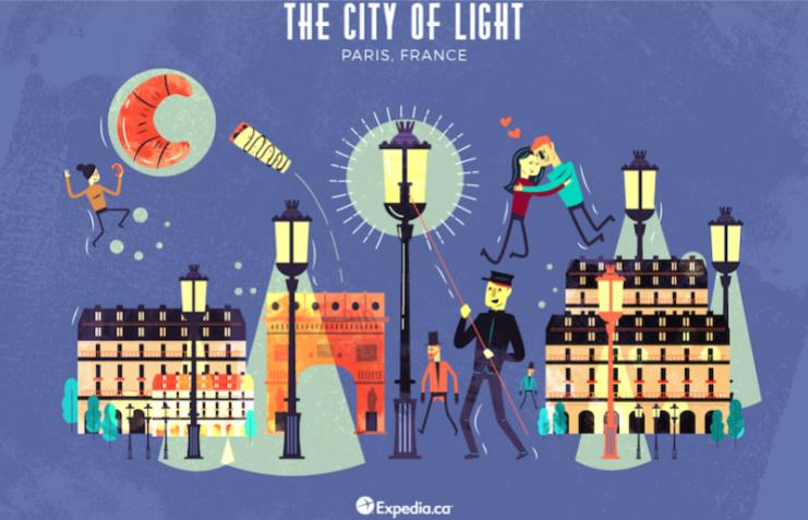 The City Of Lights- Paris, City Nicknames