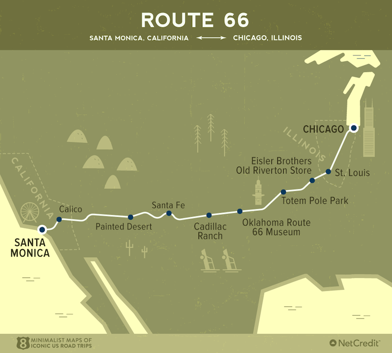 Route 66- Epic American Road Trips