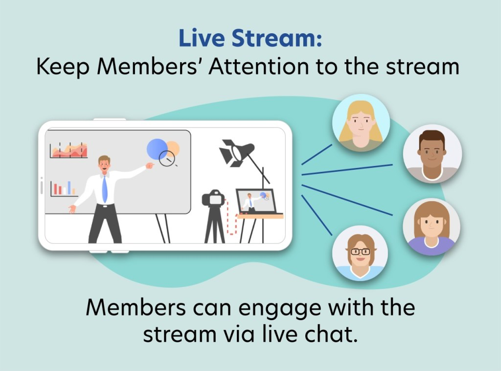 live stream with chat