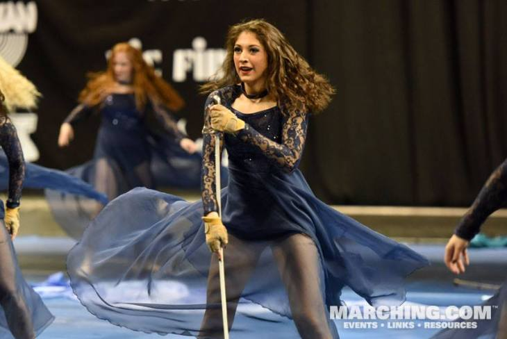 WGI Thoughts