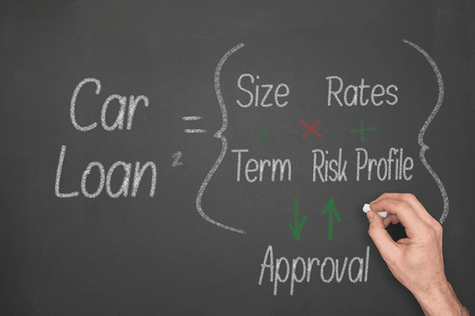 Essentials of your car loan!