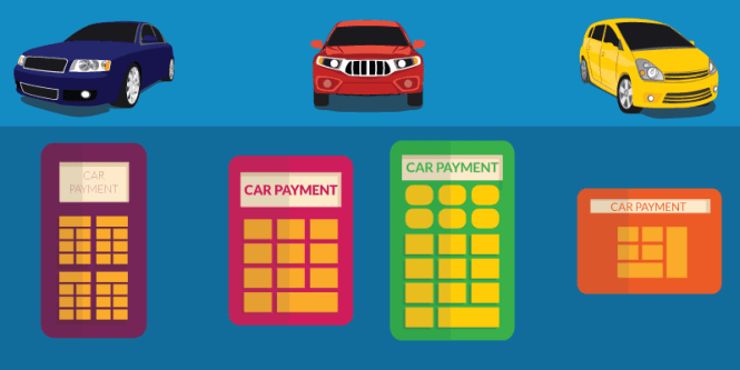 Loan_CarPaymentCalculator