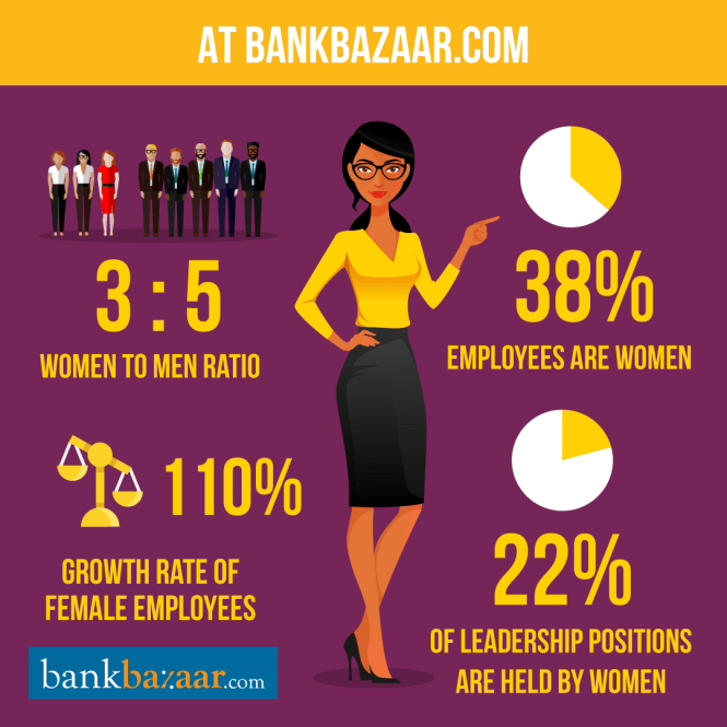 Women at the Workplace