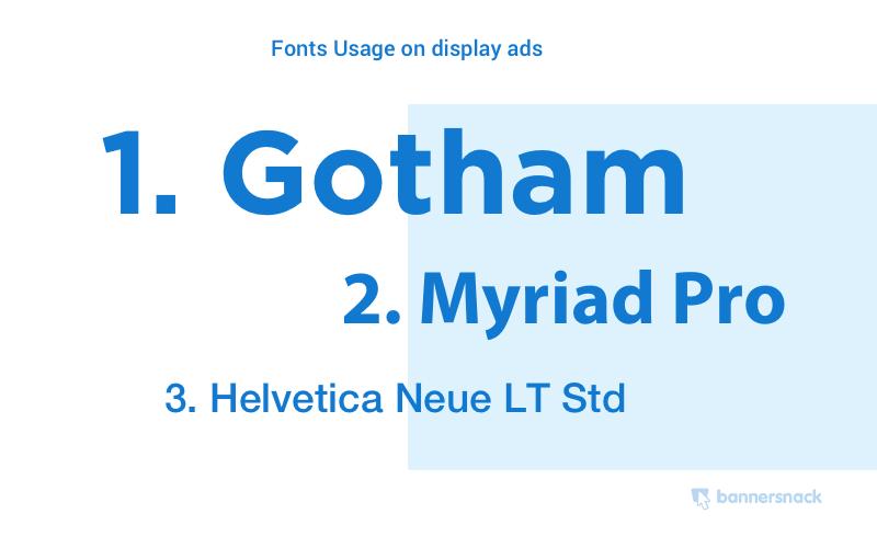 Sử dụng phông chữ trong quảng cáo biểu ngữ hiển thị