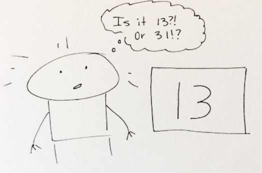 Number Confusion | How to End Number Switching (BayTreeBlog.com)